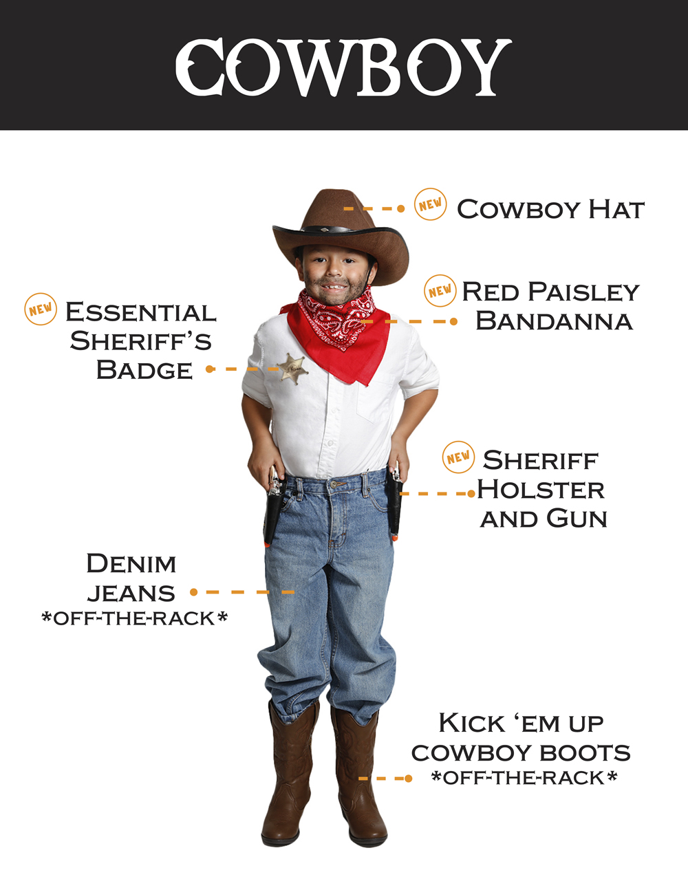 Cowboy: essential sheriff's badge, cowboy hat, red paisley bandanna, denim jeans, sheriff holster and gun
