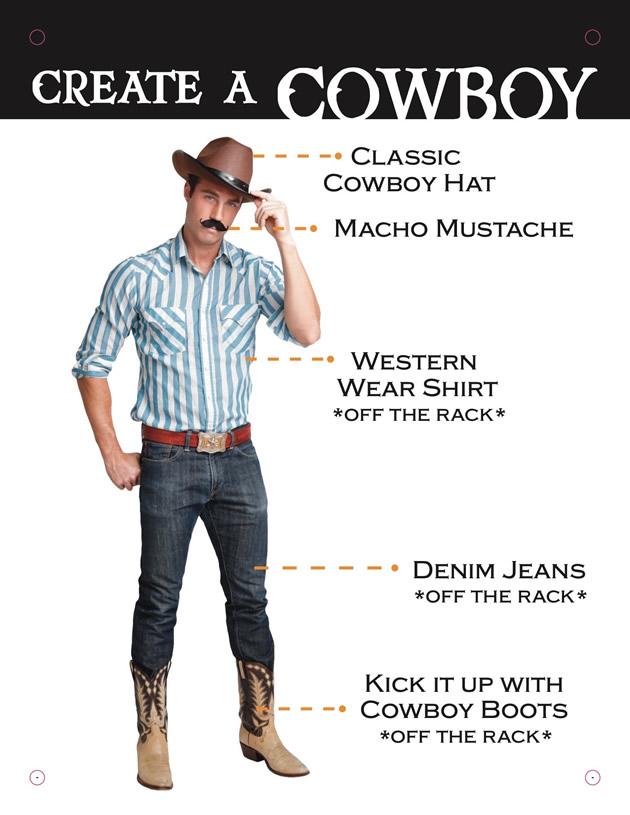 Create a Cowboy