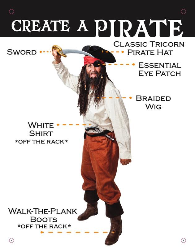Create a Pirate