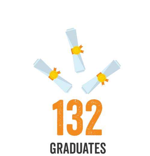 132 Graduates