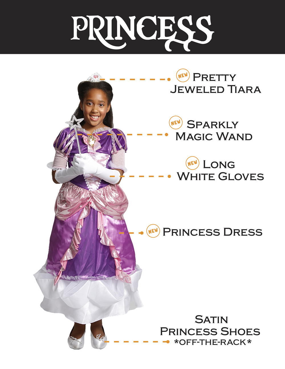 Princess-pretty jeweled tiara, sparkly magic wand, long white gloves. lacy princess dress