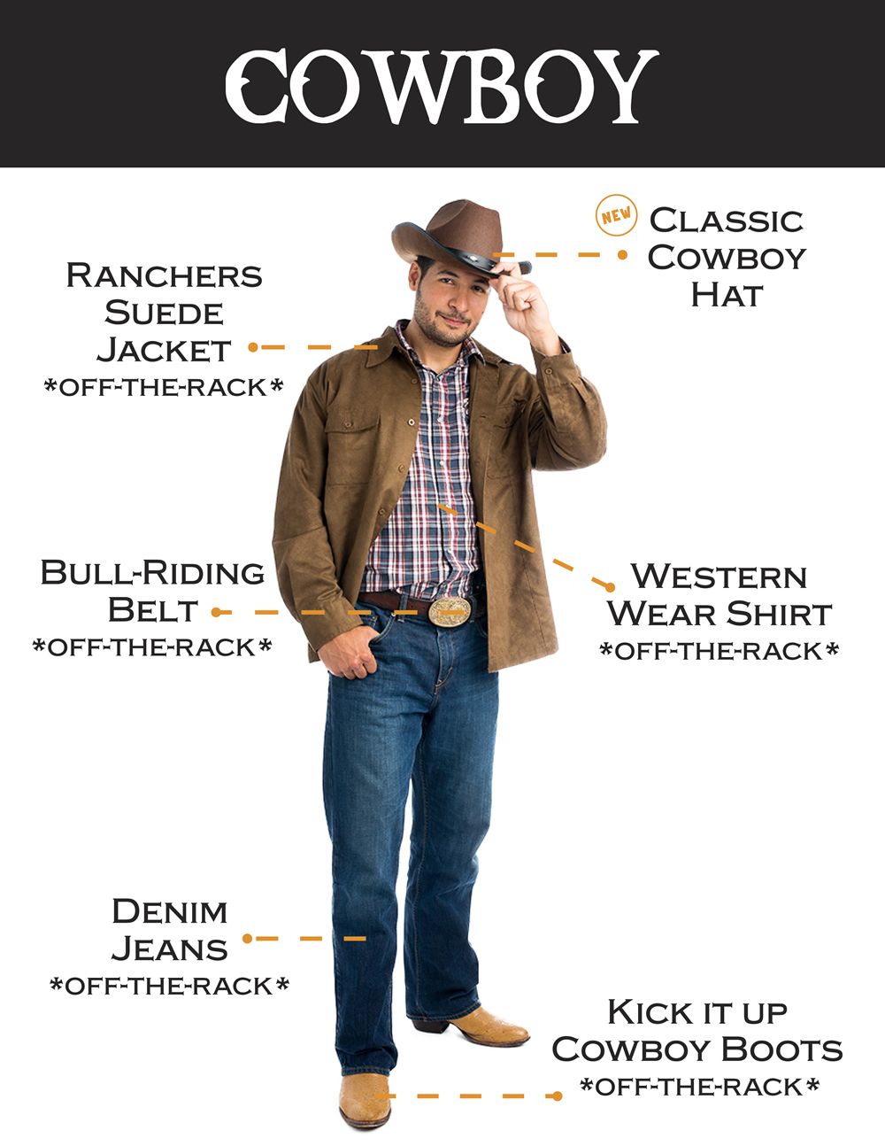 Cowboy: classic cowboy hat, ranchers suede jacket, western wear shirt