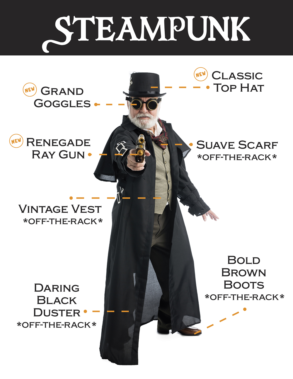 Steampunk: grand goggles, classic top hat, suave scarf, vintage vest